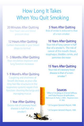 Health Awareness Poster Printing Full Color